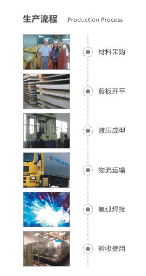 苏州不锈钢水箱生产工艺流程