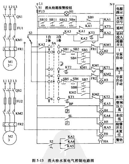 图5-13为消火栓水泵电气控制的电路图