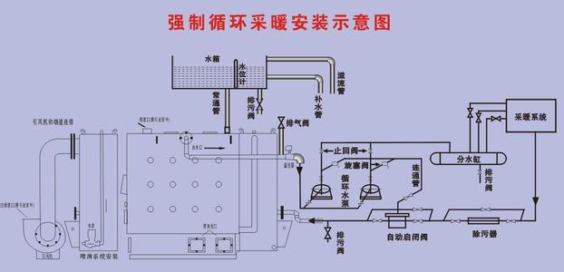 锅炉压力开关接线路图