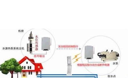 水塔水位控制系统_水塔水位自动控制系统