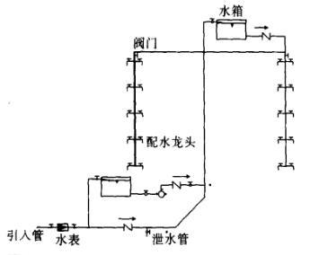 压缩机的振动浅析 浅析阻火呼吸阀中阻火层对呼吸阀的影响 蜗轮蜗杆